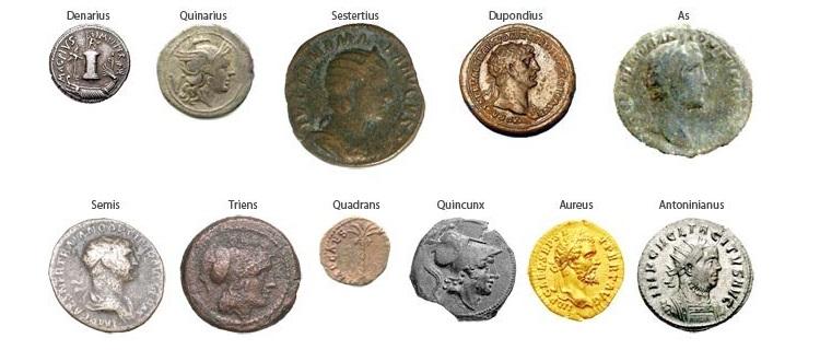 rimski-novac-numizmaticka-vrednost-cena-i-vodic